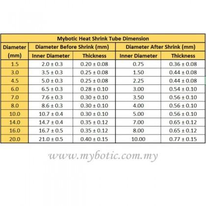 Heat Shrink Tube 1 Meter Multi-Variation 1.5 3 4.5 6 7 8 10 14 16 20 mm