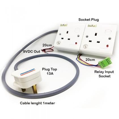 AC Power 2 Channel Socket Plug
